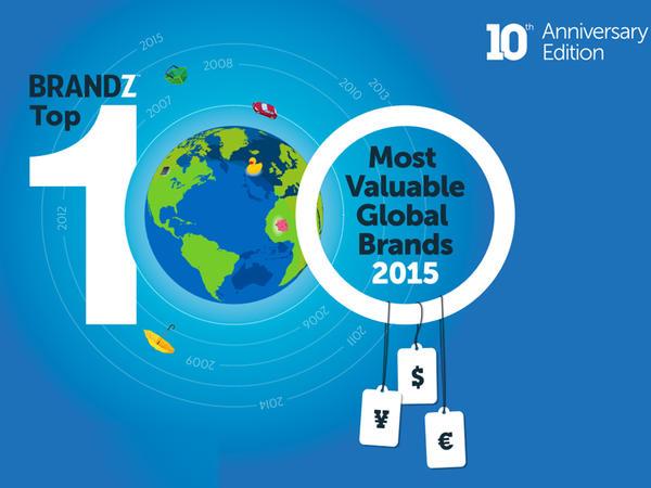 Dünyanın ən bahalı şirkəti - REYTİNQ
