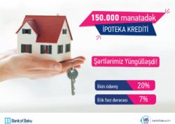 Bank of Baku İpoteka kreditləri üzrə illik faiz dərəcəsini aşağı saldı!