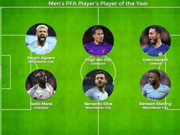 İngiltərədə ilin ən yaxşı futbolçusu kim olacaq?