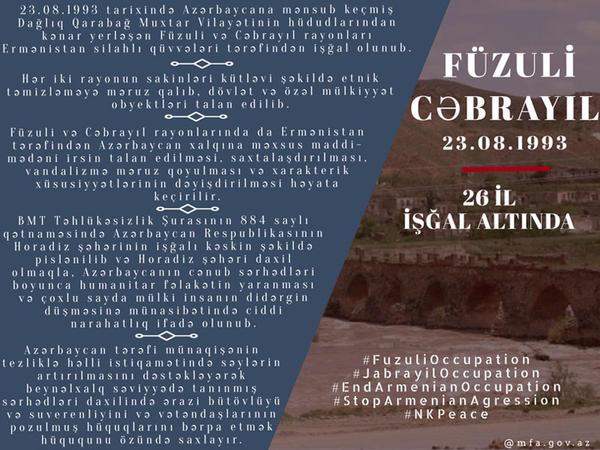 Füzuli və Cəbrayılın işğalının 26-cı ildönümü ilə bağlı infoqram hazırlandı
