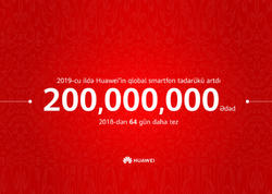 Huawei şirkəti 2019-cu il üçün 200 milyon smartfon satmaqla rekorda imza atıb