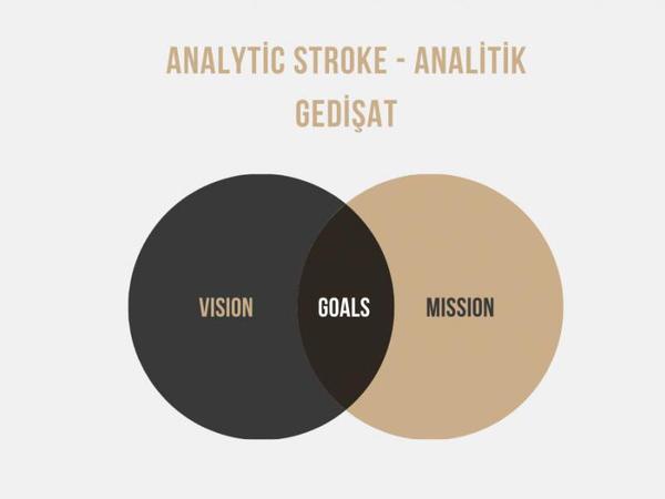 Analytic stroke – Analitik gedişat
