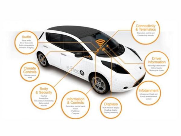 Bolqarıstanda 3D avtomobil tablosu yaradıblar