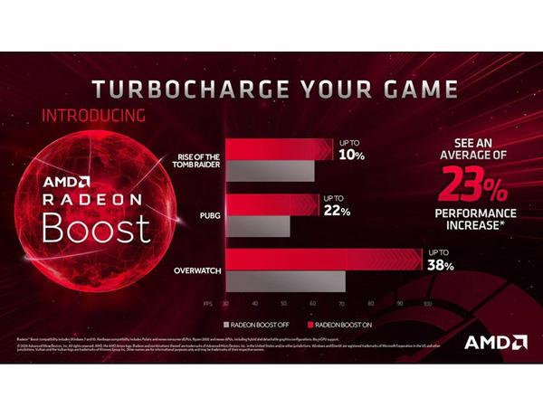 """AMD Radeon Boost gəlir: Video <span class=""""color_red"""">kartlar güclənəcək</span>"""
