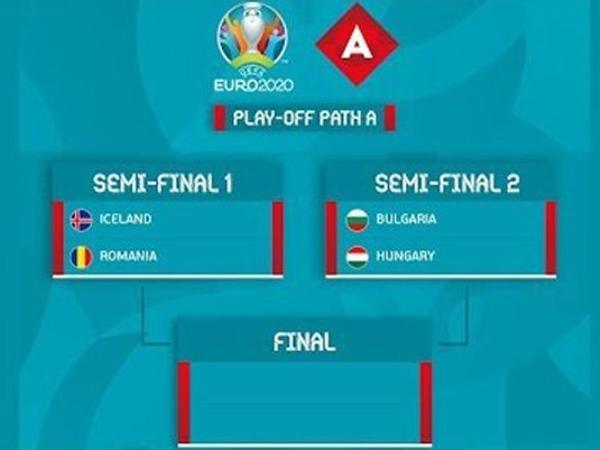 UEFA AVRO-2020-nin pley-off oyunlarının tarixini açıqlayıb