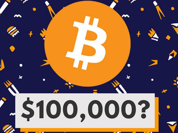A.Pompliano: Bitcoin 2021-də 100.000 dollar olacaq
