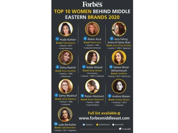 """""""Forbes"""" Yaxın Şərqin ən uğurlu 10 qadın biznesmenini müəyyən edib"""