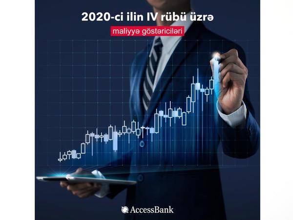 """""""AccessBank"""" 2020-ci ilin dördüncü rübünü mənfəətlə başa vurdu"""