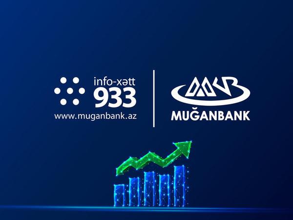 """""""Muğanbank"""" ASC fəaliyyətini müsbət dinamika ilə davam etdirir"""