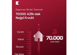 Kapital Bank daşınmaz əmlak təminatlı kreditin faiz dərəcəsini endirdi!