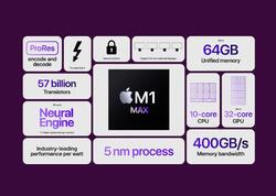 Intel Core i9-dan daha güclü