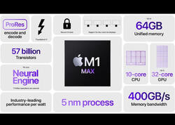 Apple M1 Max-ın qrafik çipi GeForce RTX 2080 Super-i geridə qoyub